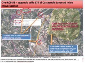 celle-copertura-674